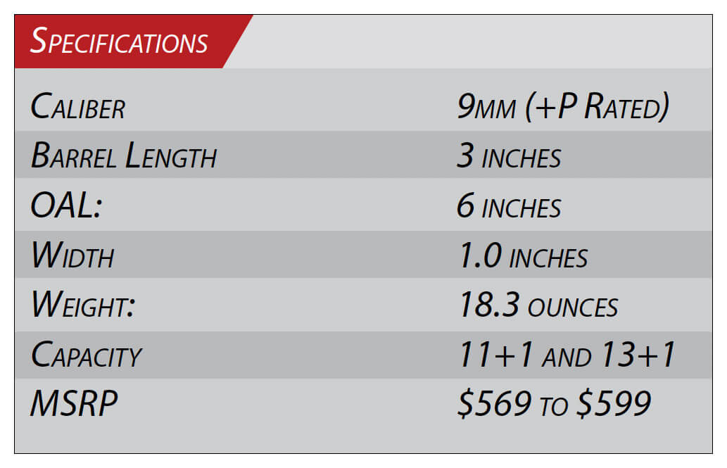 Table of specifications for Hellcat