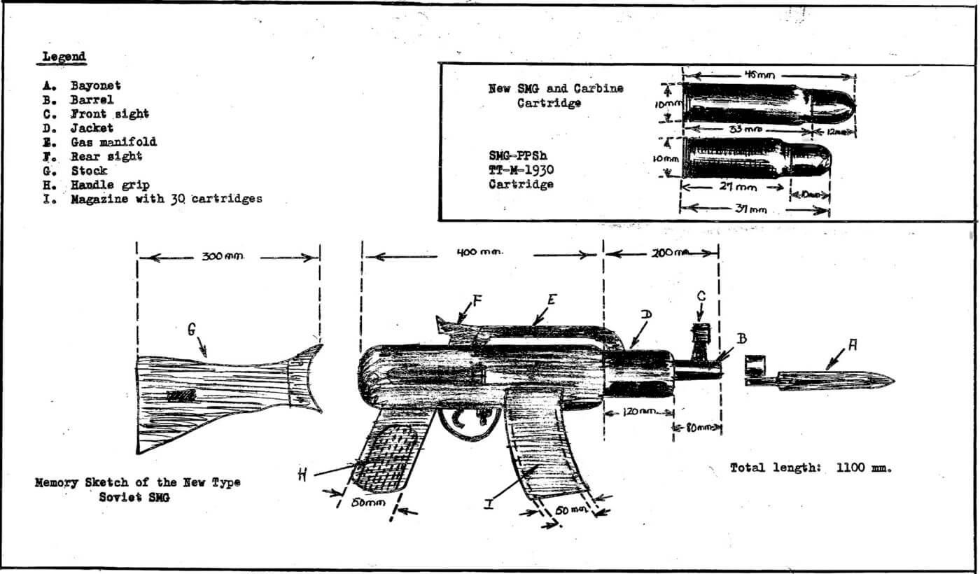 CIA spy data on AK-47