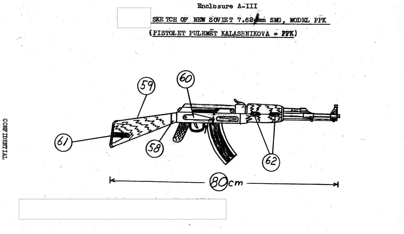 Updated CIA report on AK-47
