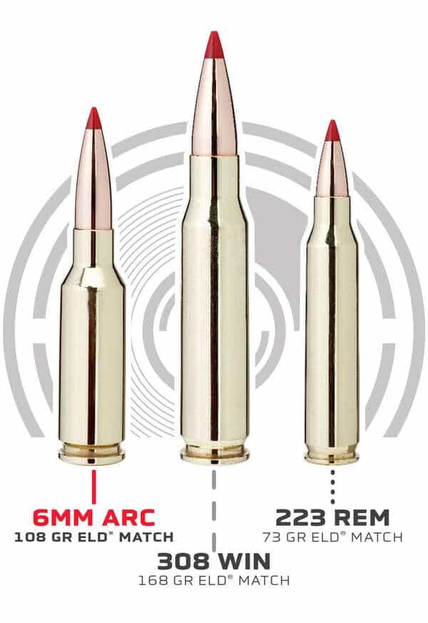 6mm ARC round diagram poster