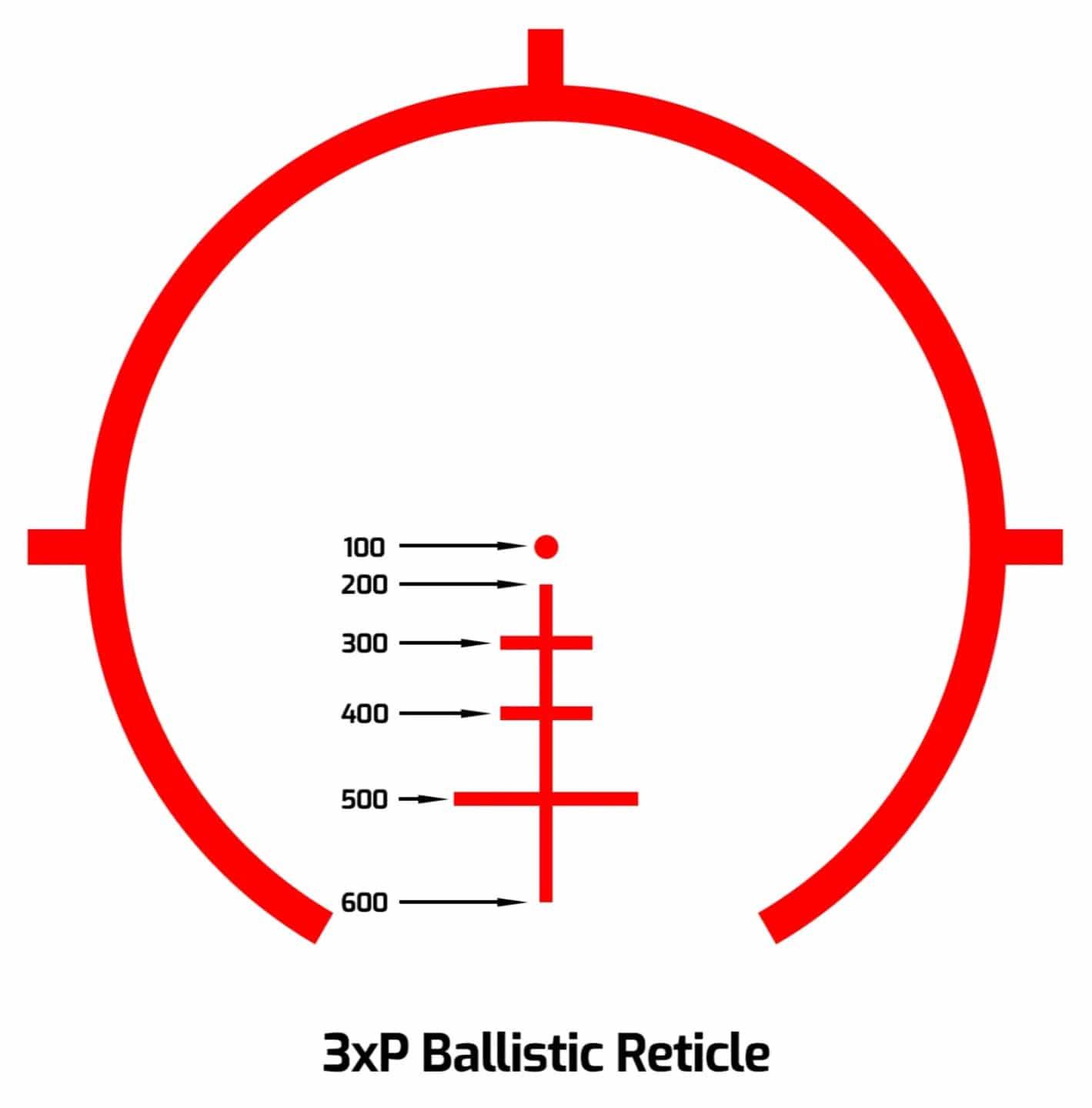 BDC reticle diagram in the AT3 3xP scope